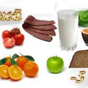 Безпечна експрес дієта на 3 та 5 днів (мінус 5 кг)