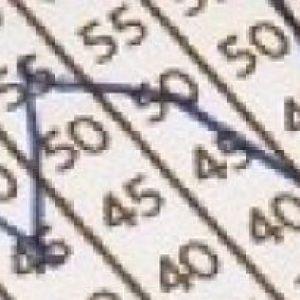 Графік базальної температури - норма і патологія