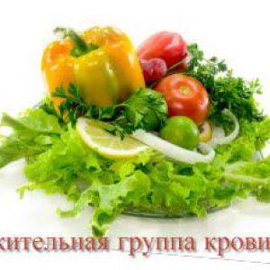 Продукти харчування для 2 позитивної групи крові